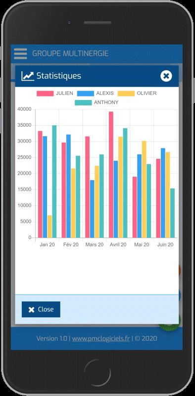 PMC Logiciels mobile : graphique